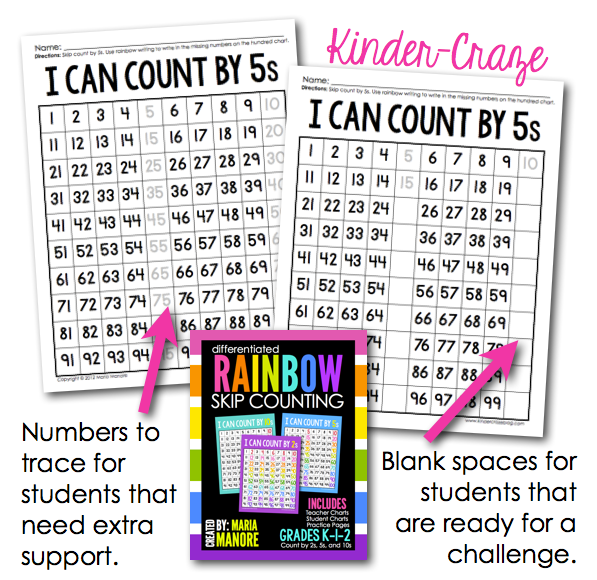 Number Names Worksheets skip counting activity : A Rainbow of Skip Counting Fun in Kindergarten