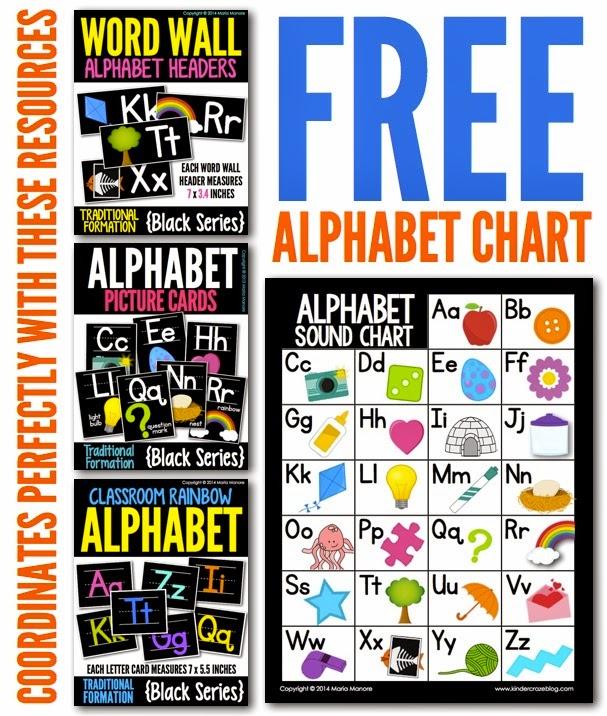 Alphabet Charts For Classroom Free Alphabet Chart