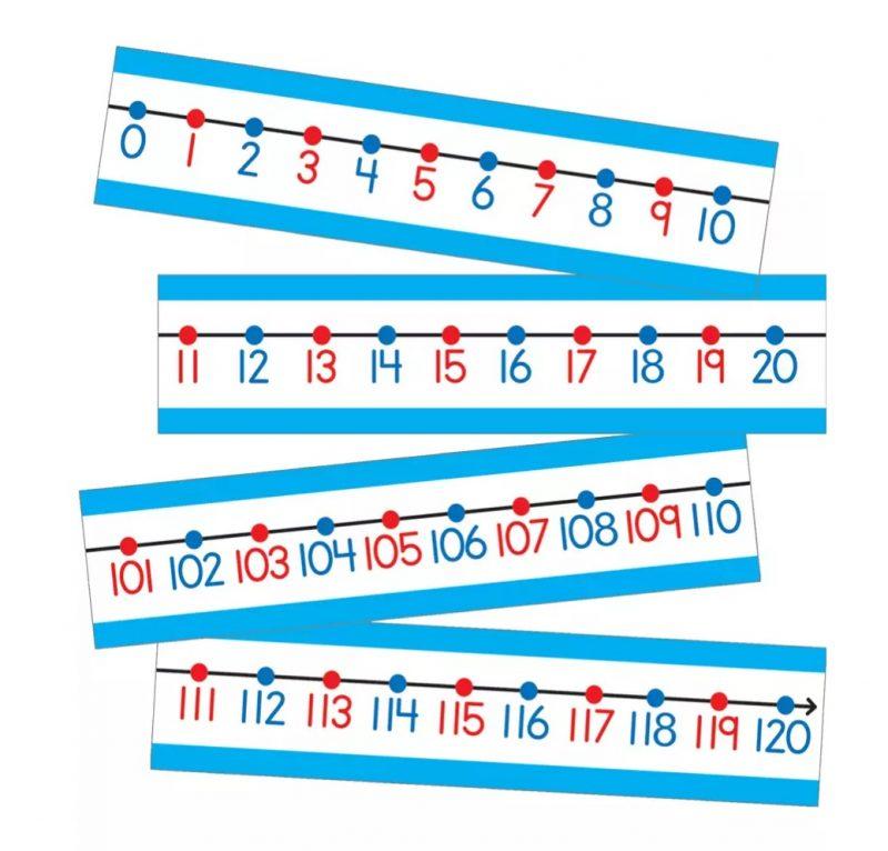 blue-number-line