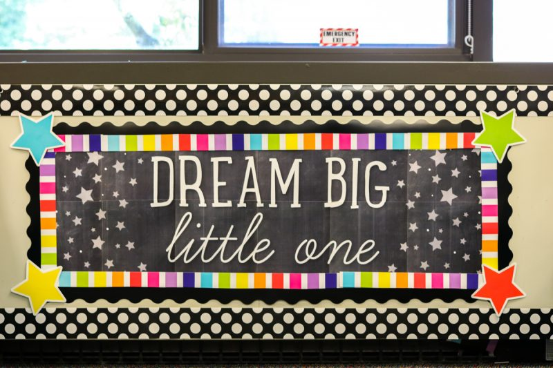 Twinkle Twinkle You're a STAR! classroom theme | classroom tour | classroom decor | classroom setup | rainbow classroom theme | back to school | Kinder Craze blog
